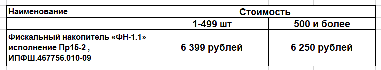 price 24092020_ФН ПР15-2.png